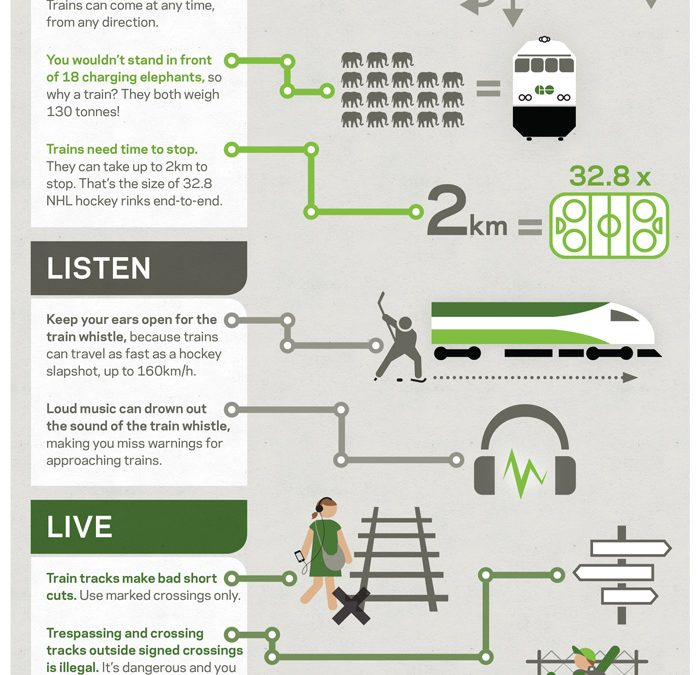 GO-Safety-infographic English