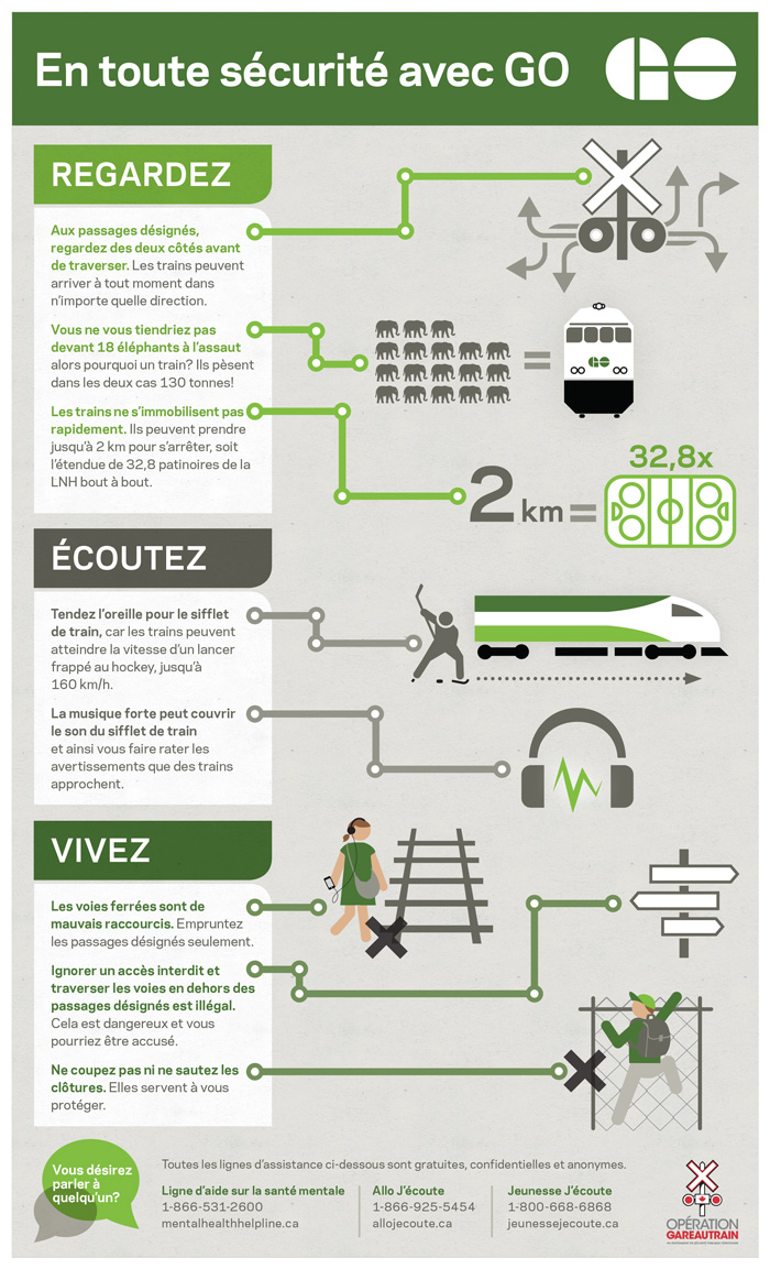 GO-Safety-infographic French